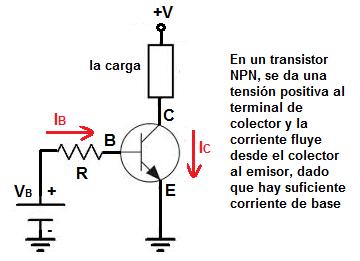 Polarización de un transistor NPN