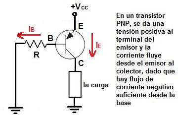 Polarización de un transistor PNP