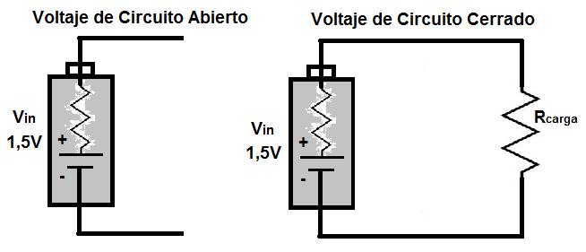 Circuito Abierto Y Cerrado : Qué es el voltaje de circuito abierto