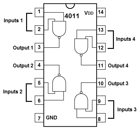 How to build a nand gate logic circuit using a 4011 chip for Circuit nand