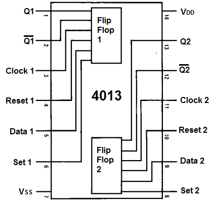 how to build a d flip flop circuit with a 4013 chip. Black Bedroom Furniture Sets. Home Design Ideas