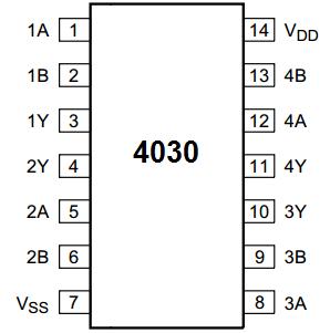 4000 series cmos logic ics.