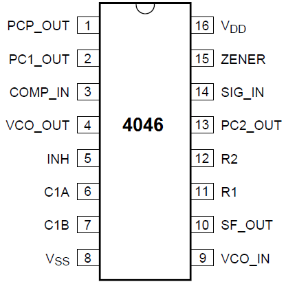 4046 phase locked loop pinout