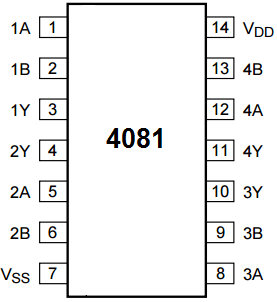 4081 AND gate pinout