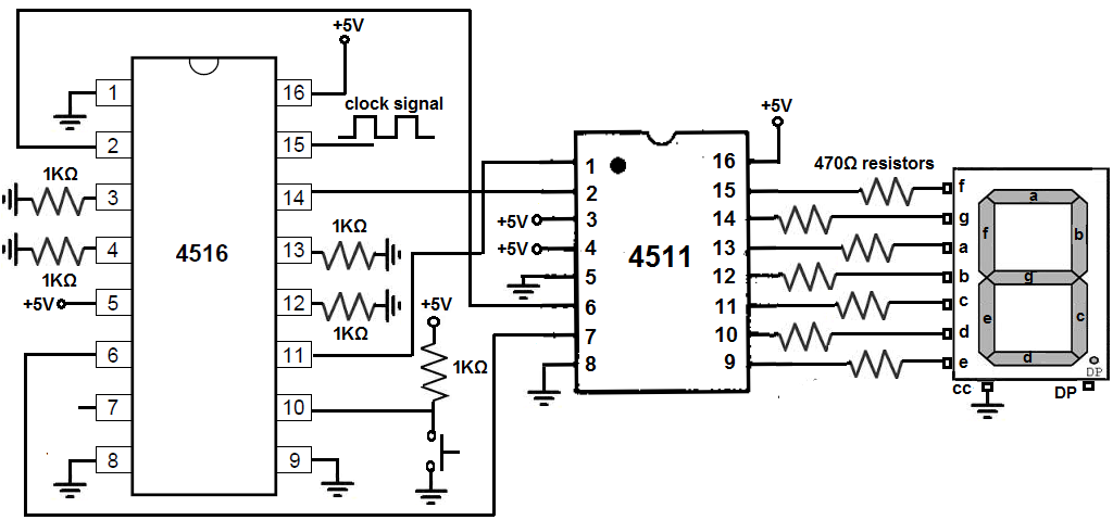how to build a 4516 binary up down counter circuit rh learningaboutelectronics com 0 to 9 Counter Using 555 Timer and 7 Segment 4 bit binary counter circuit diagram
