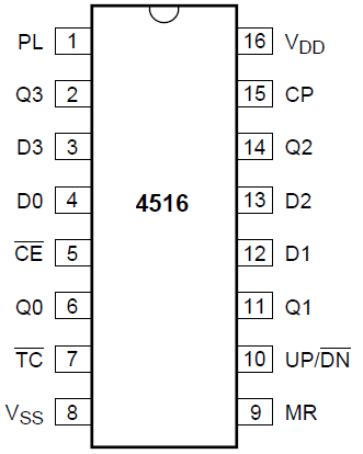 4516 binary up/down counter pinout
