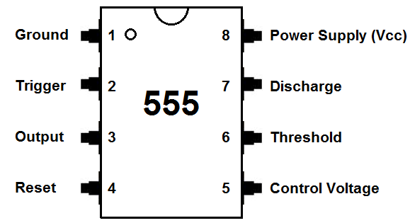 555 timer pinout rh learningaboutelectronics com 555 timer circuit diagram project ic 555 pin diagram explanation