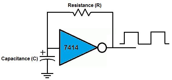 7414 Oscillator Calculator