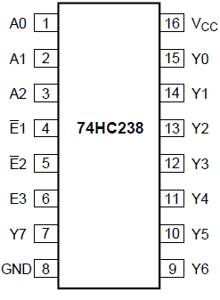 74HC238 3-to-8 decoder pinout