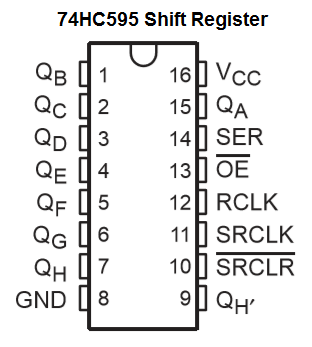 74HC595 shift register pinout