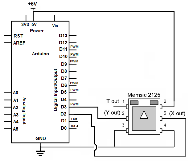 Accelerometer circuit how to build an accelerometer circuit Basic Electrical Schematic Diagrams at fashall.co