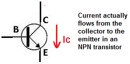 Actual (electron) current flow through NPN Transistor