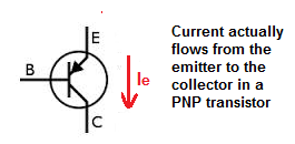 Actual (electron) current flow through PNP Transistor