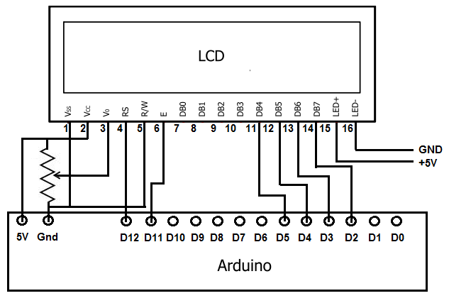 Arduino HD44780 circuit schematic how to display text on an hd44780 lcd with an arduino lcd wiring diagram at gsmx.co