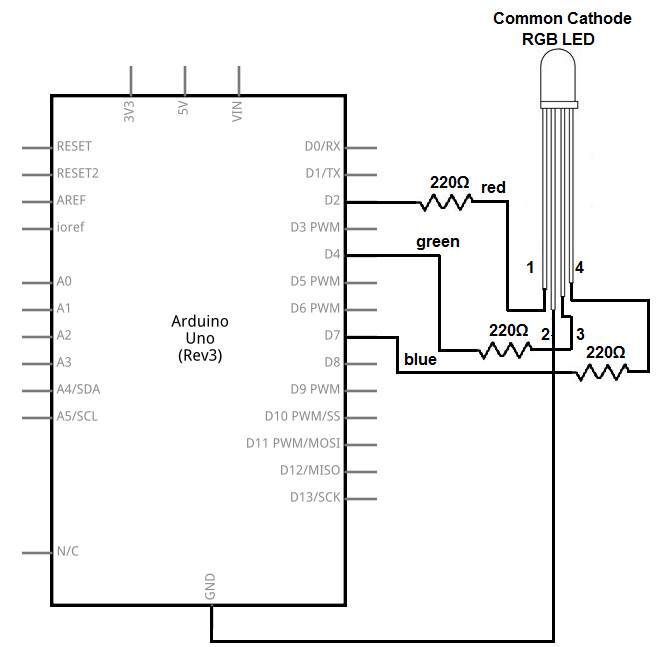Rgb Led Wiring Diagram | Wiring Diagram Rgb Led V Wiring Diagram on