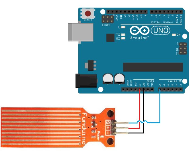 How To Build A Liquid Level Sensor Circuit With An Arduino