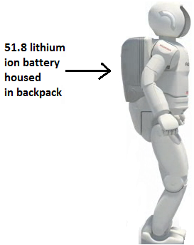 Asimo battery pack