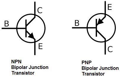 Bipolar junction transistor (BJT) symbols
