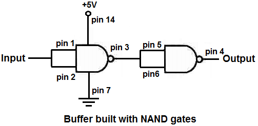 Buffer built with NAND gates circuit
