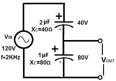 Ac Resistor Divider on ac current wave forms