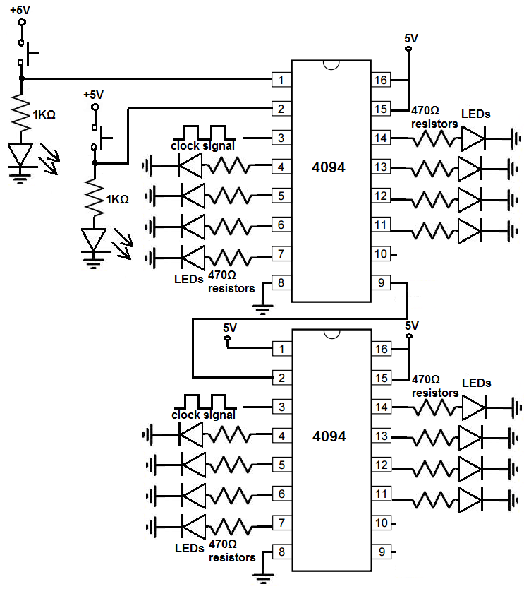 Cascaded 4094 register circuit