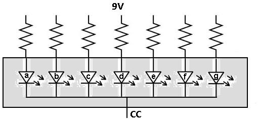 Common Cathode LED Setup