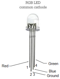 Common cathode RGB LED pinout