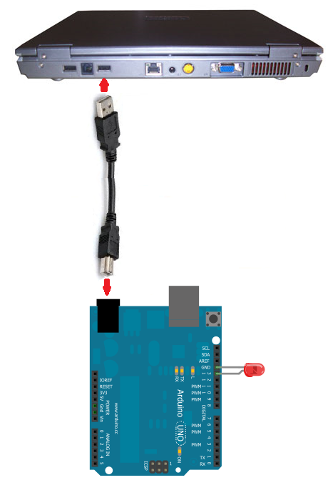 Arduino cable kit