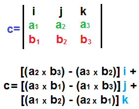 Cross Product Calculator Of Vectors