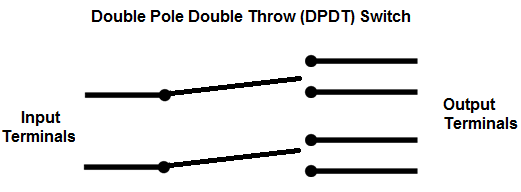 DPDT Diagram. Each of the terminals of a double pole double switch ...  sc 1 st  Learning about Electronics : double pole switch wiring diagram - yogabreezes.com