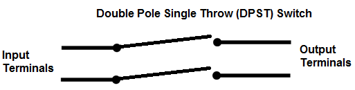 Double Pole Single Throw (DPST) Diagram