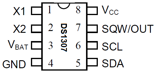 DS1307 real-time clock (RTC) pinout