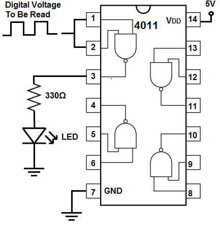 Digital voltage read with a logic chip