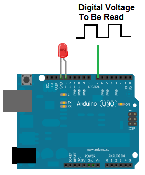 Digital voltage read with a microcontroller