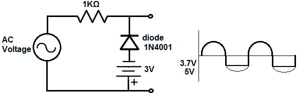 Diode clipper circuit with a clipped negative biased amplitude