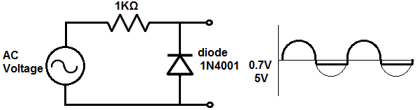 Diode clipper circuit with a clipped negative unbiased amplitude