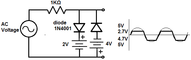 Diode clipper with clipped positive and negatives biased amplitudes