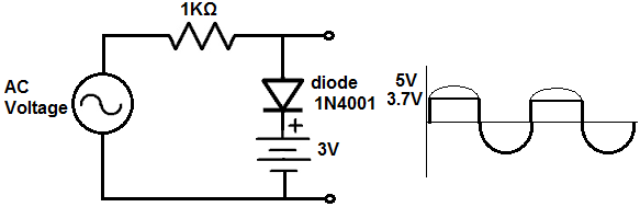 Diode clipper circuit with a clipped positive biased amplitude