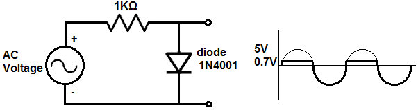 Diode clipper circuit with clipped positive unbiased amplitude
