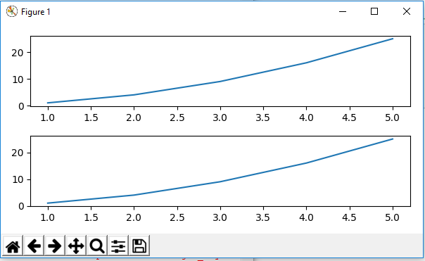 How to Set the Size of a Figure in Matplotlib with Python