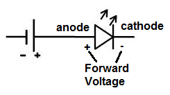 Forward Voltage of LED