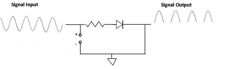 Half Wave Rectifiier Circuit