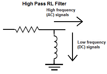 High Pass RL filter
