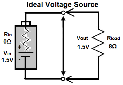 voltage source circuit schematics wiring diagrams u2022 rh seniorlivinguniversity co constant voltage source circuit diagram voltage source inverter circuit diagram