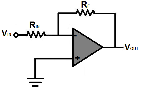 Inverting op-amp configuration