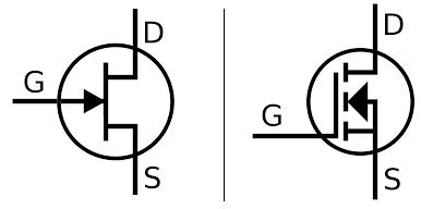 JFET vs MOSFET Transistors Jfet Schematic Symbol on bjt schematic symbol, transistor schematic symbol, phototransistor schematic symbol, zener schematic symbol, hemt schematic symbol, fuse schematic symbol, op amp schematic symbol, pmos schematic symbol, pin schematic symbol, rectifier schematic symbol, capacitor schematic symbol, fet schematic symbol, diac schematic symbol, nmos schematic symbol, mosfet schematic symbol, amplifier schematic symbol, anode schematic symbol, ferrite core schematic symbol, potentiometer schematic symbol, adc schematic symbol,