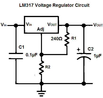 The basic schematic for the LM317. Note the potential error in the value of R1.