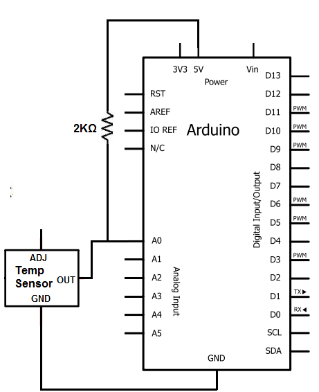 Temperature sensor circuit schematic