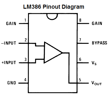 how to connect a lm386 audio amplifier chip to a circuit rh learningaboutelectronics com lm386 internal circuit diagram lm386 audio amplifier circuit diagram