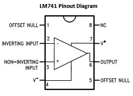 lm741 pinout connections  lm741 op amp